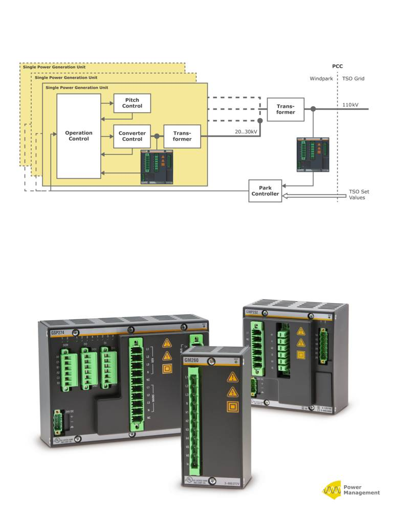 Bachmann electronic stellt mit dem GSP274, dem GMP232 sowie dem GM260 dem Anwender mehrere Technologie-Module für stabile Energiesysteme bereit.