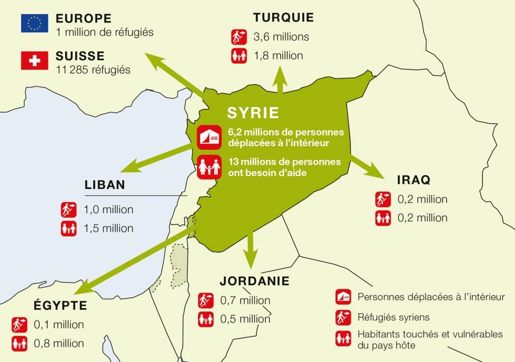 Où sont les Syriennes et les Syriens ?